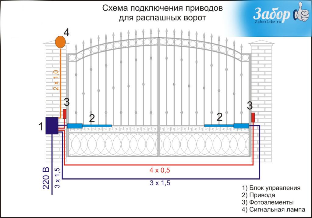 Схема подключения приводов для ворот