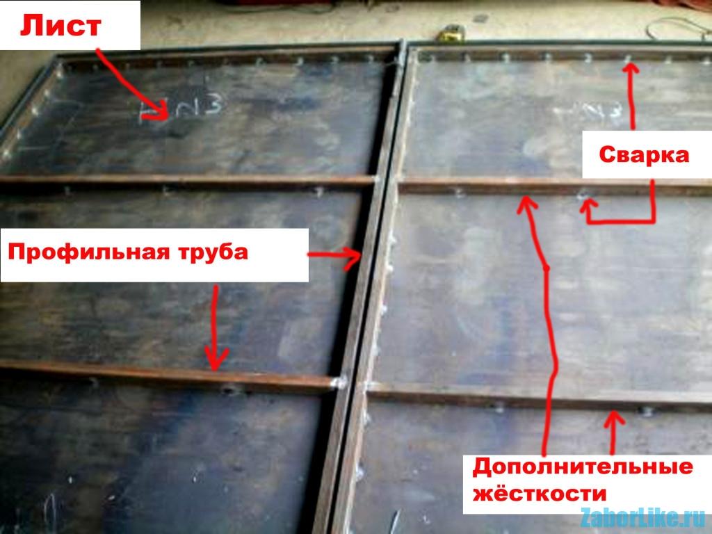Изготовление рамы для гаражных ворот