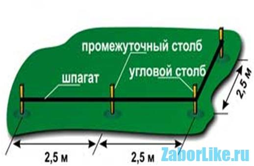 Разметка территории