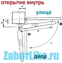 otk_vnutr (1)