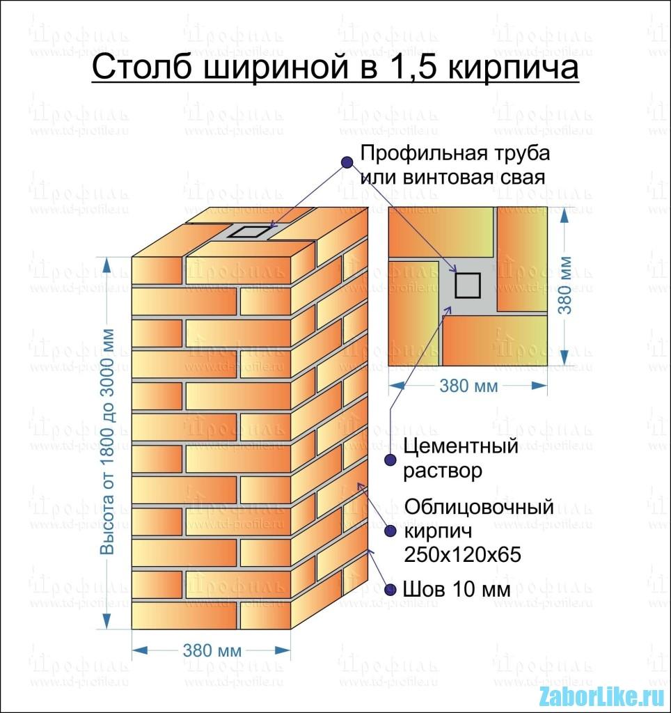 fundament_dlya_kirpichnyh_stolbov_3