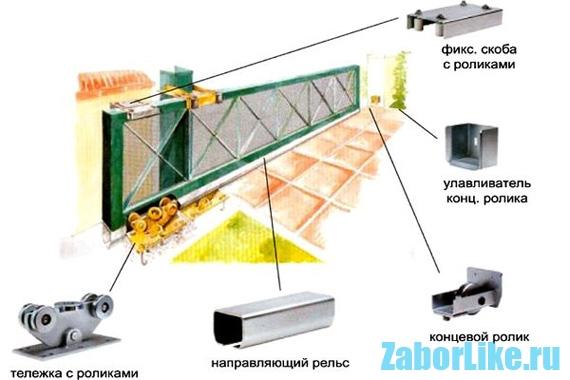 shema-otkatnih-vorot1